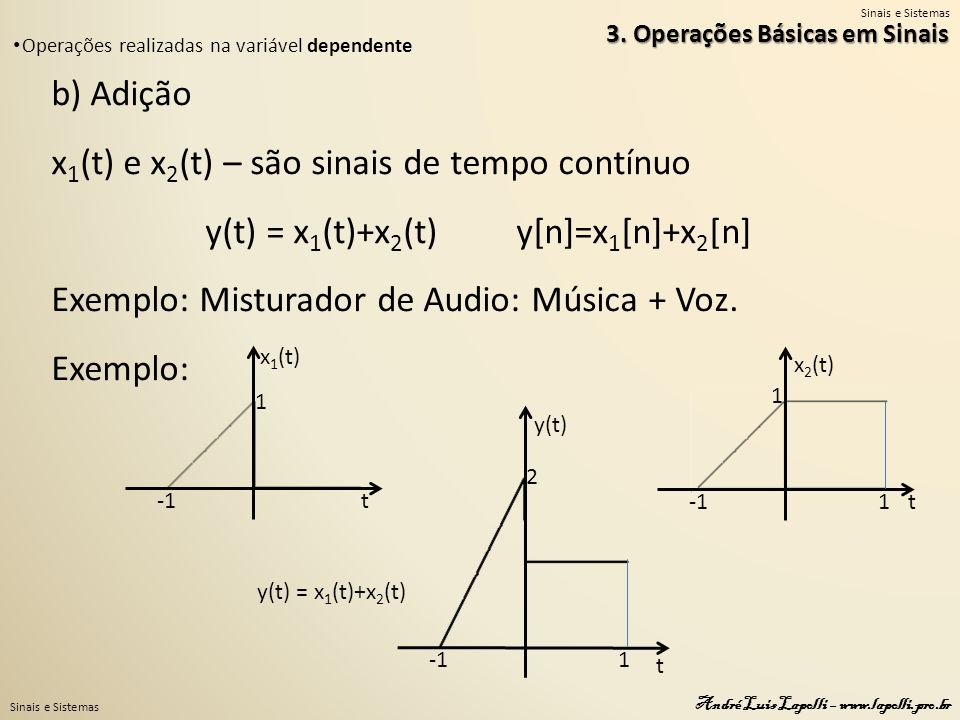 y(t) = x1(t)+x2(t) y[n]=x1[n]+x2[n]